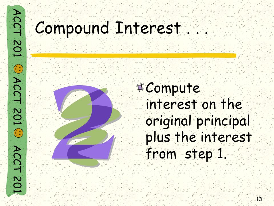 ACCT 201 ACCT 201 ACCT 201 13 Compound Interest...