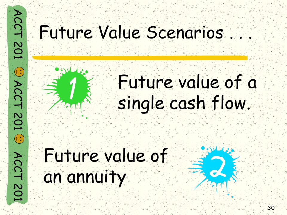 ACCT 201 ACCT 201 ACCT 201 30 Future Value Scenarios...
