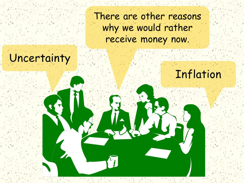 Uncertainty There are other reasons why we would rather receive money now. Inflation