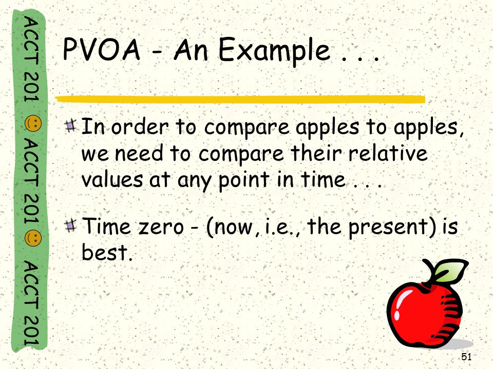 ACCT 201 ACCT 201 ACCT 201 51 PVOA - An Example... In order to compare apples to apples, we need to compare their relative values at any point in time