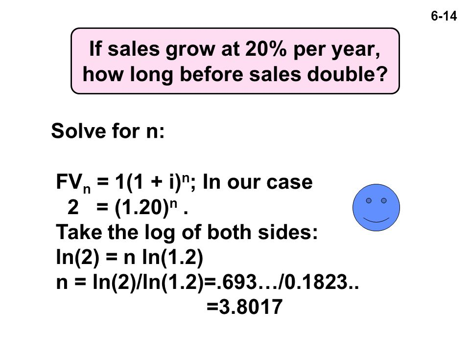 6-14 If sales grow at 20% per year, how long before sales double.