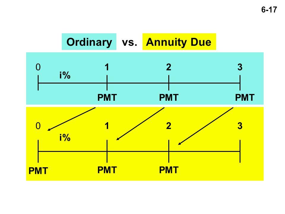 6-17 Ordinary vs. Annuity Due PMT 0123 i% PMT 0123 i% PMT