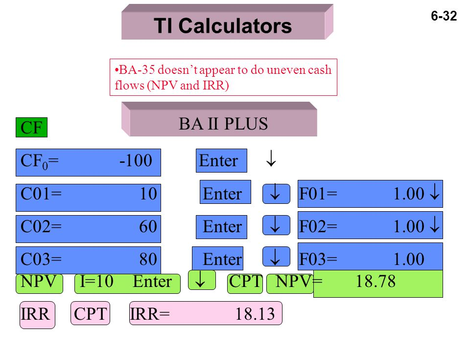 6-32 TI Calculators BA-35 doesn't appear to do uneven cash flows (NPV and IRR) BA II PLUS CF CF 0 = -100 Enter  C01= 10 Enter  F01= 1.00  C02= 60 Enter  F02= 1.00  C03= 80 Enter  F03= 1.00 NPV I=10 Enter  CPT NPV= 18.78 IRR CPT IRR= 18.13