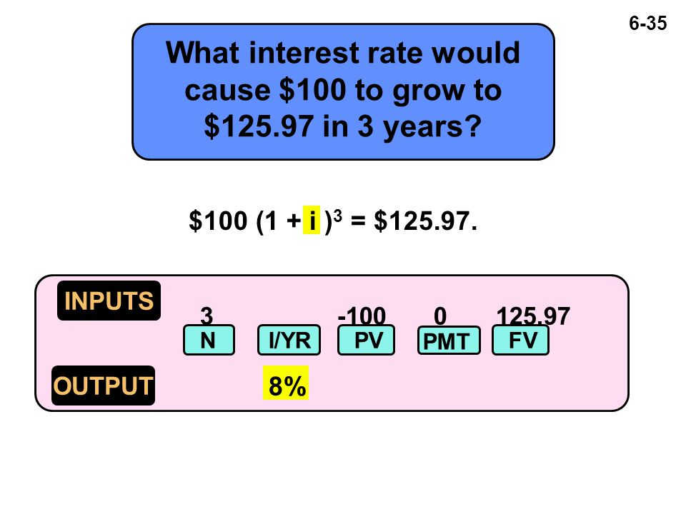 6-35 What interest rate would cause $100 to grow to $125.97 in 3 years.