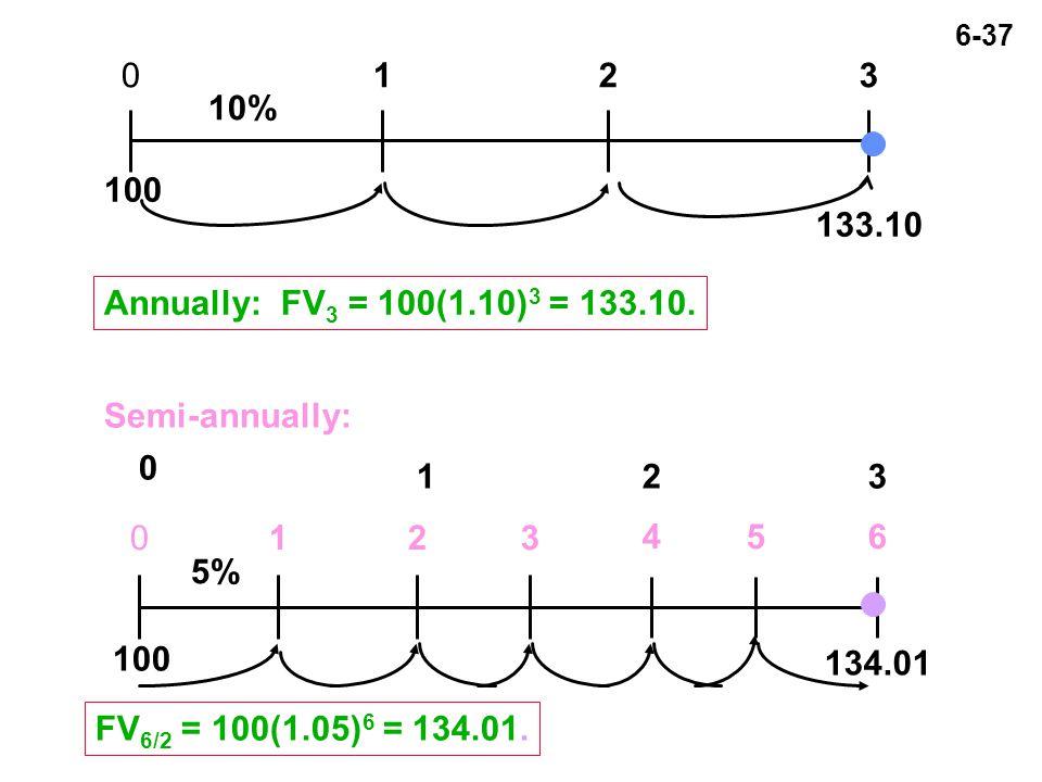 6-37 0123 10% 0123 5% 456 134.01 100 133.10 123 0 100 Semi-annually: Annually: FV 3 = 100(1.10) 3 = 133.10.