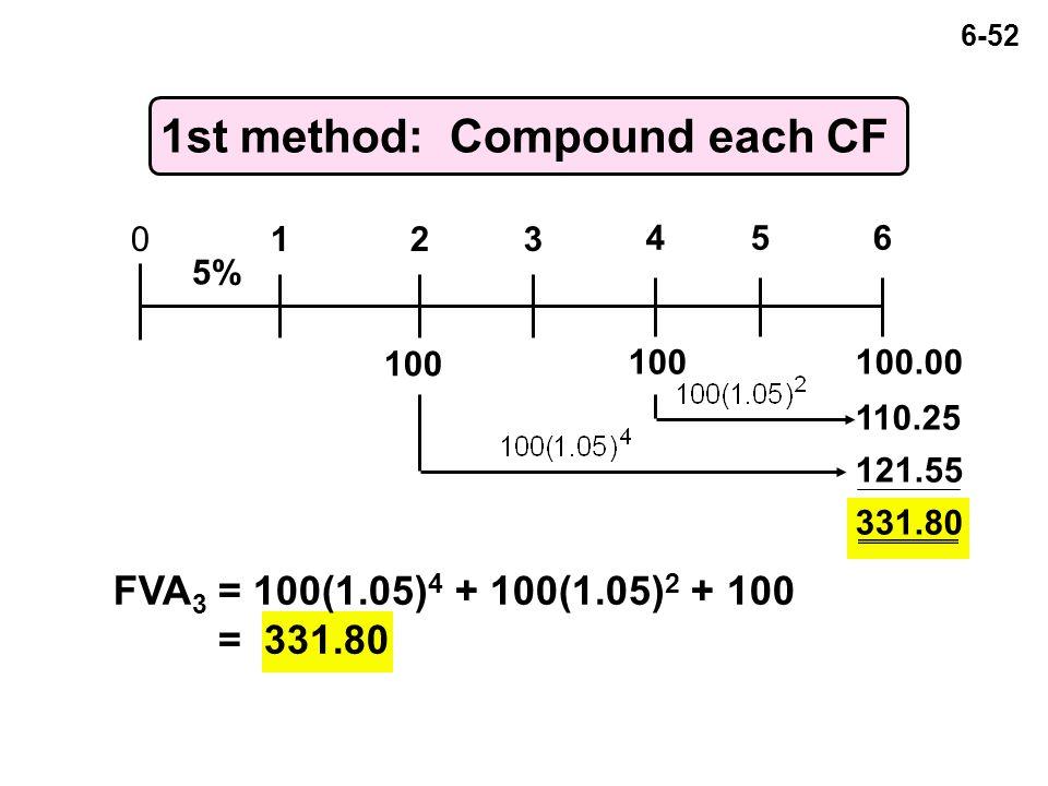6-52 1st method: Compound each CF 01 100 23 5% 456 100100.00 110.25 121.55 331.80 FVA 3 = 100(1.05) 4 + 100(1.05) 2 + 100 = 331.80