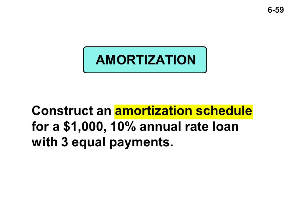 6-59 AMORTIZATION Construct an amortization schedule for a $1,000, 10% annual rate loan with 3 equal payments.