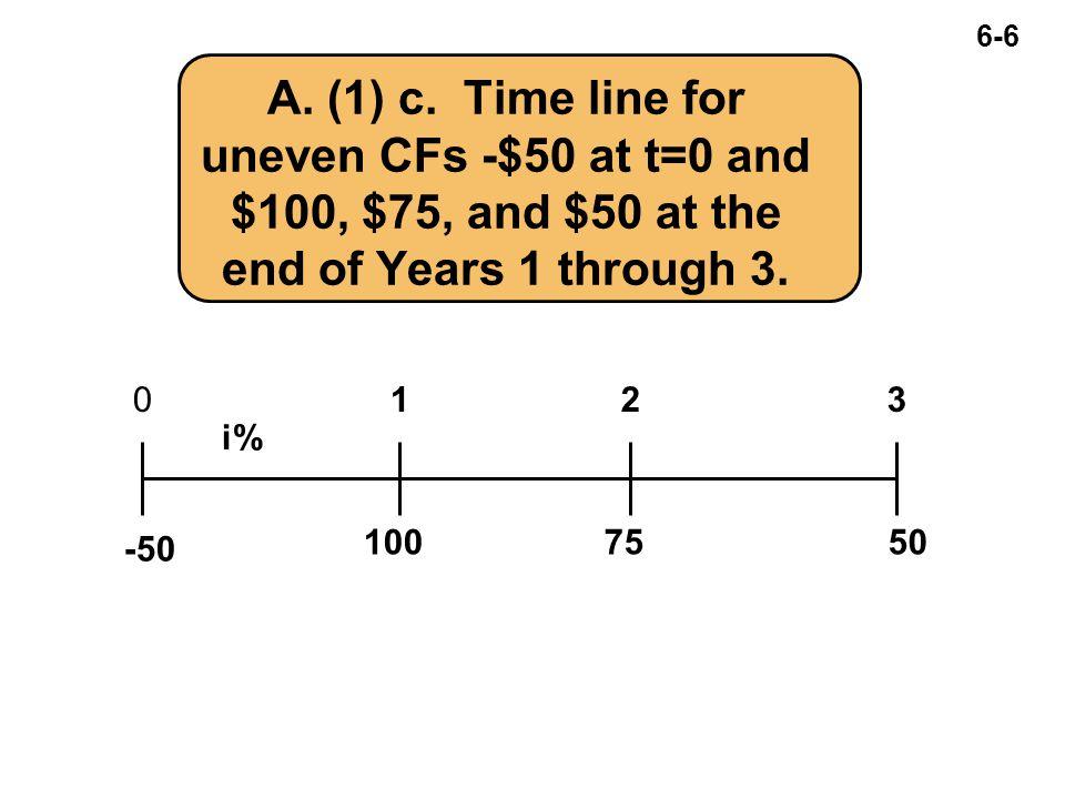 6-6 A. (1) c.