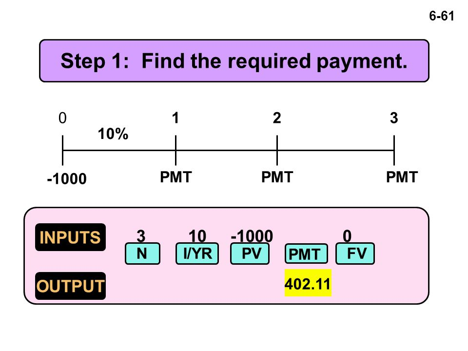 6-61 Step 1: Find the required payment.