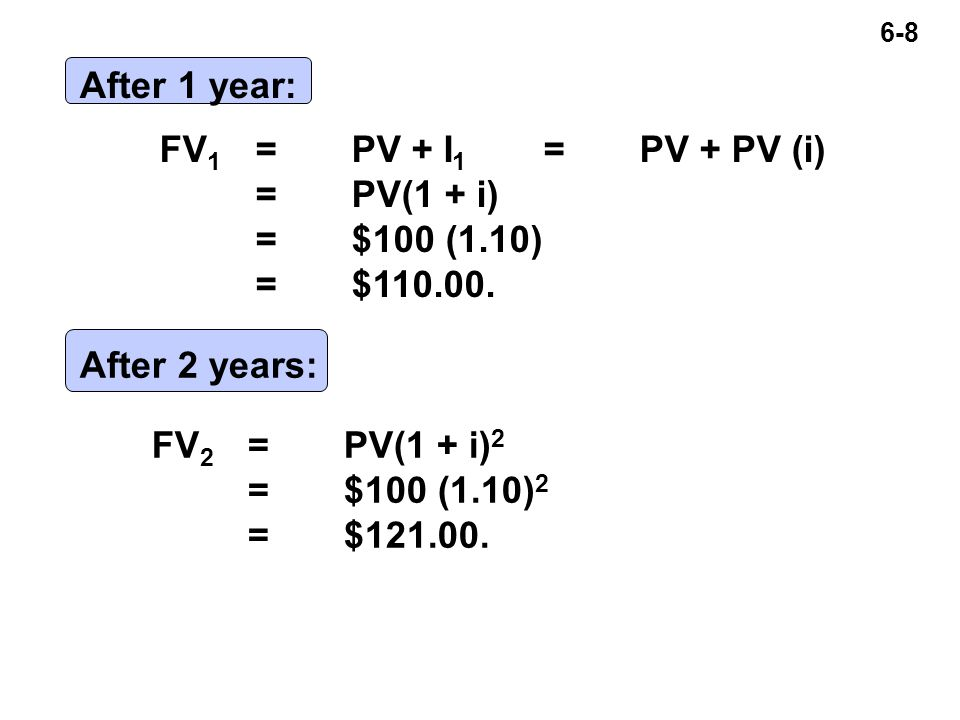 6-8 After 1 year: FV 1 =PV + I 1 =PV + PV (i) =PV(1 + i) =$100 (1.10) =$110.00.