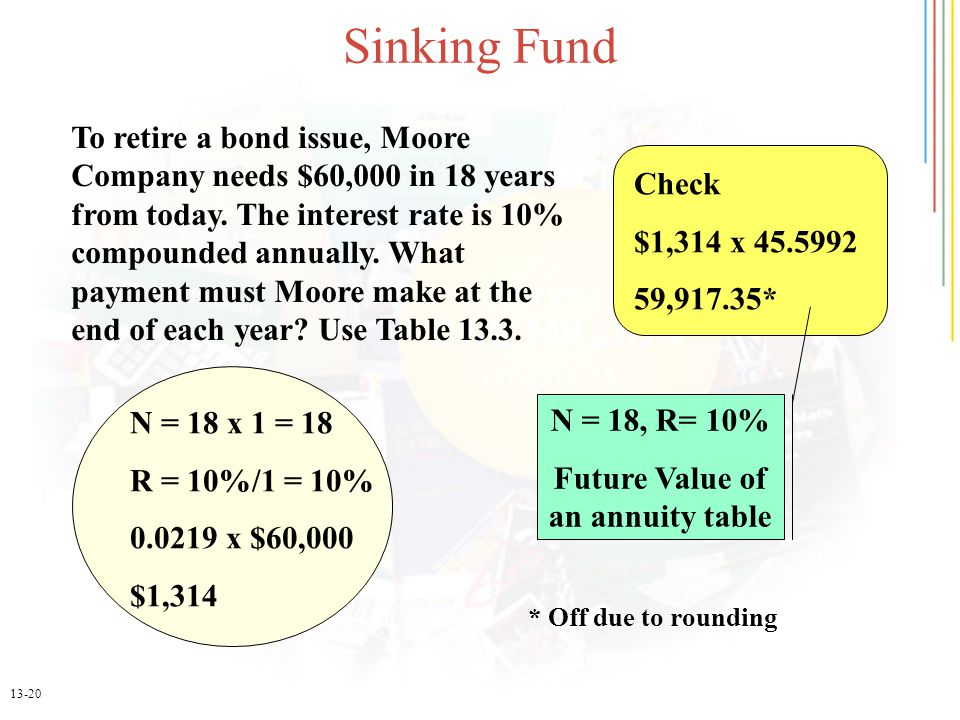 13-20 Sinking Fund To retire a bond issue, Moore Company needs $60,000 in 18 years from today.