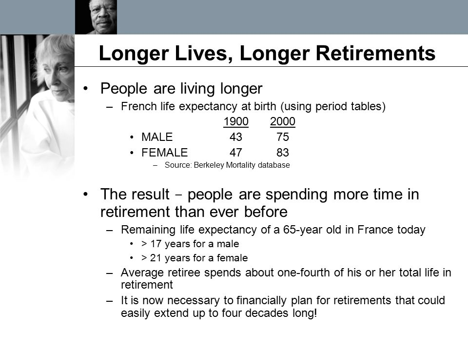 Longer Lives, Longer Retirements People are living longer –French life expectancy at birth (using period tables) 19002000 MALE 43 75 FEMALE 47 83 –Sou