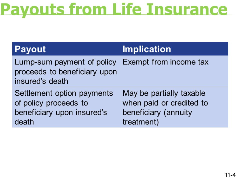 Modified Endowment Contract MEC Rules Life insurance contract o meets state law definition o meets IRC definition o issued on or after June 21, 1988 o fails to meet the 7-pay test Distributions treated on LIFO basis o withdrawals o loans o dividends received as cash or used to pay a loan 10% penalty tax on taxable portion 11-5