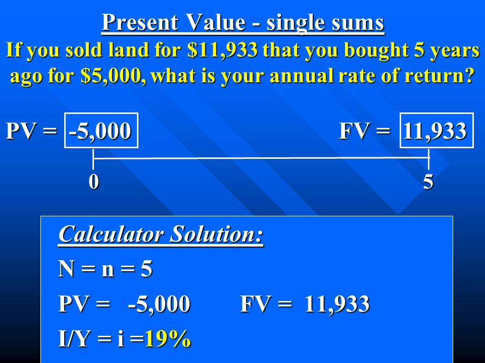 Calculator Solution: Calculator Solution: N = n = 5 N = n = 5 PV = -5,000 FV = 11,933 PV = -5,000 FV = 11,933 I/Y = i =19% I/Y = i =19% 0 5 0 5 PV = -5,000 FV = 11,933 Present Value - single sums If you sold land for $11,933 that you bought 5 years ago for $5,000, what is your annual rate of return?