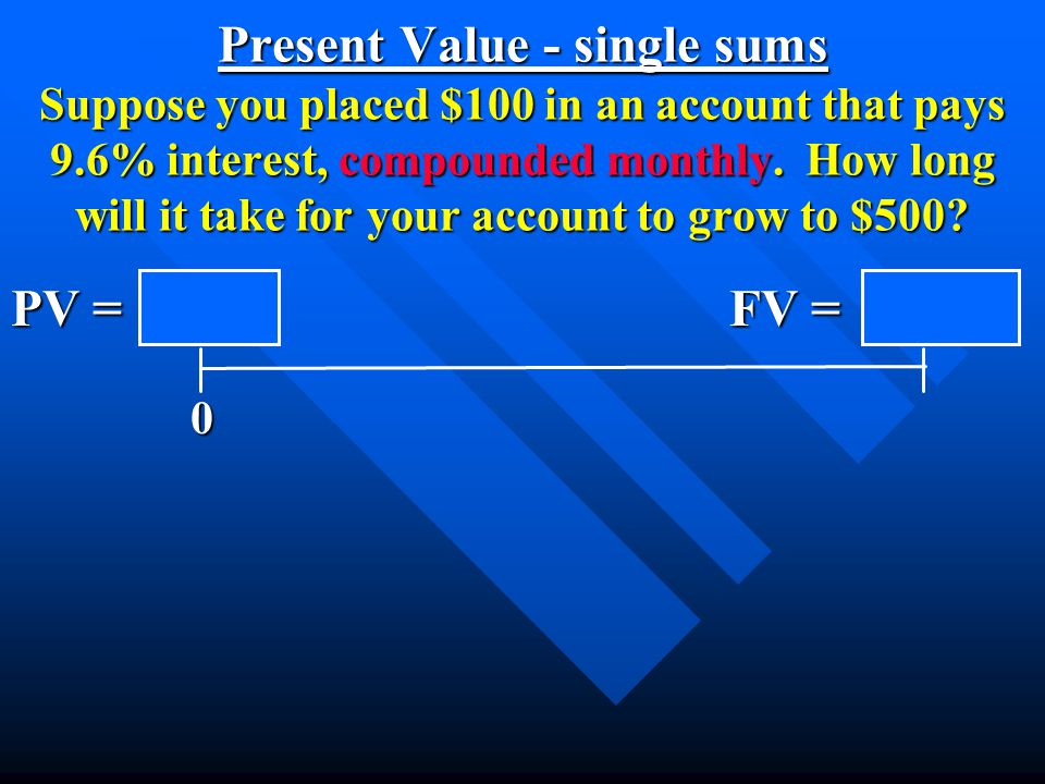 Present Value - single sums Suppose you placed $100 in an account that pays 9.6% interest, compounded monthly.