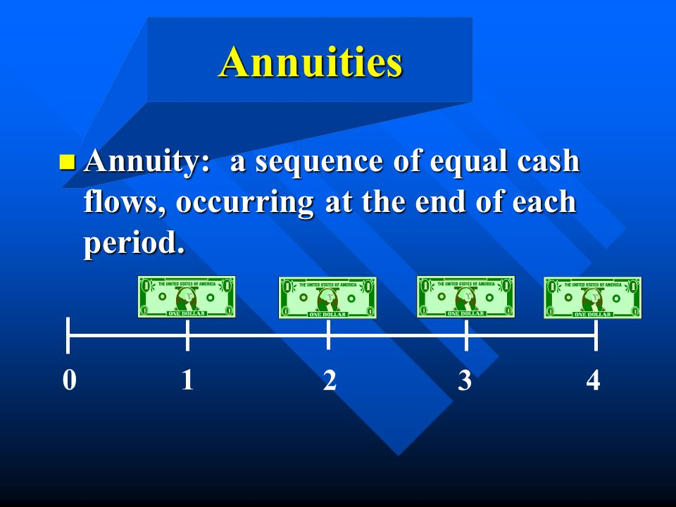 Annuities n Annuity: a sequence of equal cash flows, occurring at the end of each period. 01 234