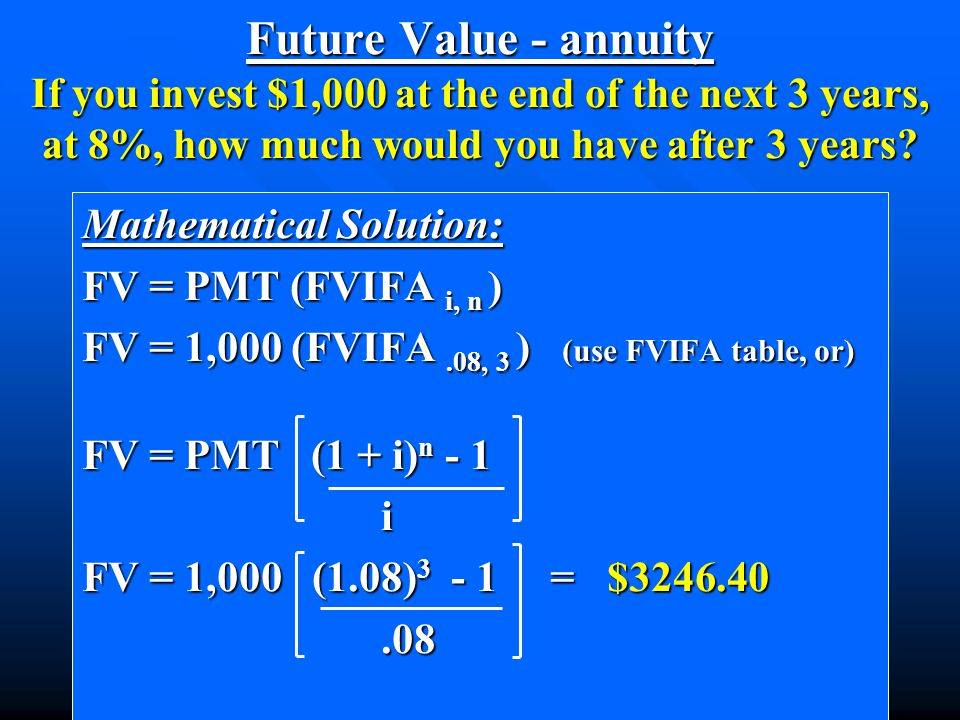 Mathematical Solution: FV = PMT (FVIFA i, n ) FV = 1,000 (FVIFA.08, 3 ) (use FVIFA table, or) FV = PMT (1 + i) n - 1 i FV = 1,000 (1.08) 3 - 1 = $3246.40.08.08 Future Value - annuity If you invest $1,000 at the end of the next 3 years, at 8%, how much would you have after 3 years?