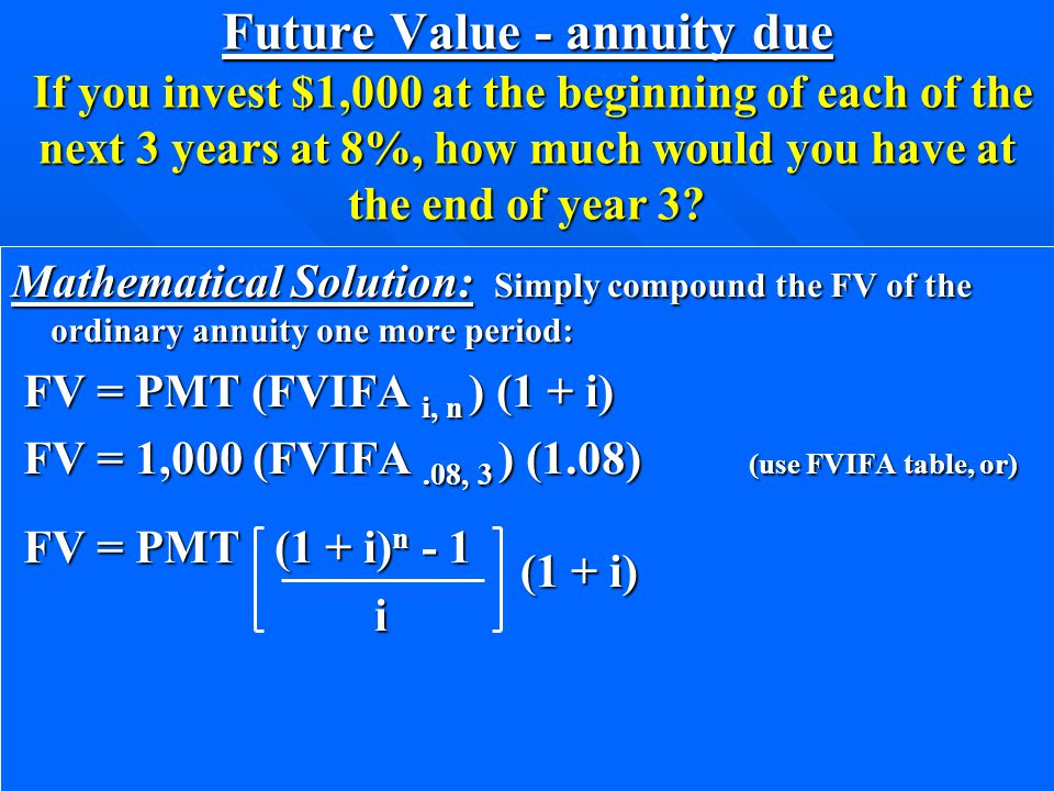 Future Value - annuity due If you invest $1,000 at the beginning of each of the next 3 years at 8%, how much would you have at the end of year 3.