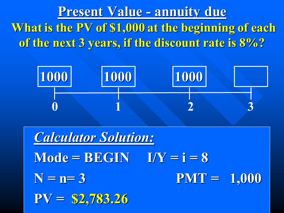 Calculator Solution: Calculator Solution: Mode = BEGIN I/Y = i = 8 Mode = BEGIN I/Y = i = 8 N = n= 3 PMT = 1,000 N = n= 3 PMT = 1,000 PV = $2,783.26 P