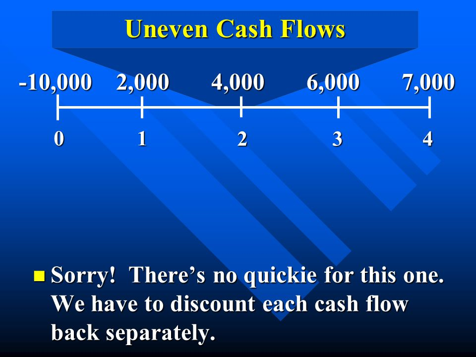 n Sorry! There's no quickie for this one. We have to discount each cash flow back separately. Uneven Cash Flows 01 234 -10,000 2,000 4,000 6,000 7,000