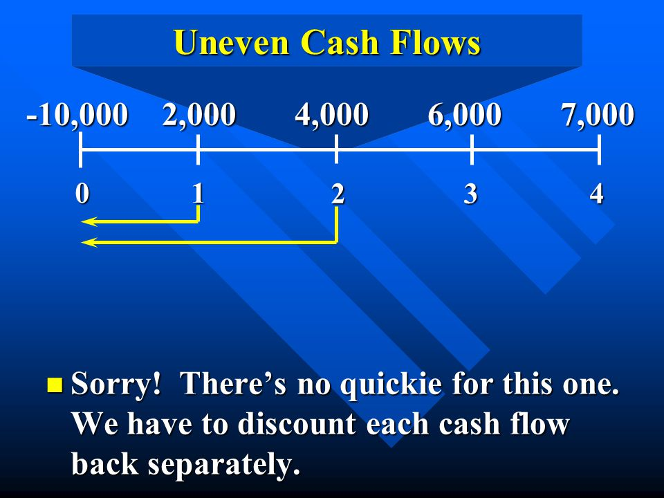 Uneven Cash Flows 01 234 -10,000 2,000 4,000 6,000 7,000 n Sorry.