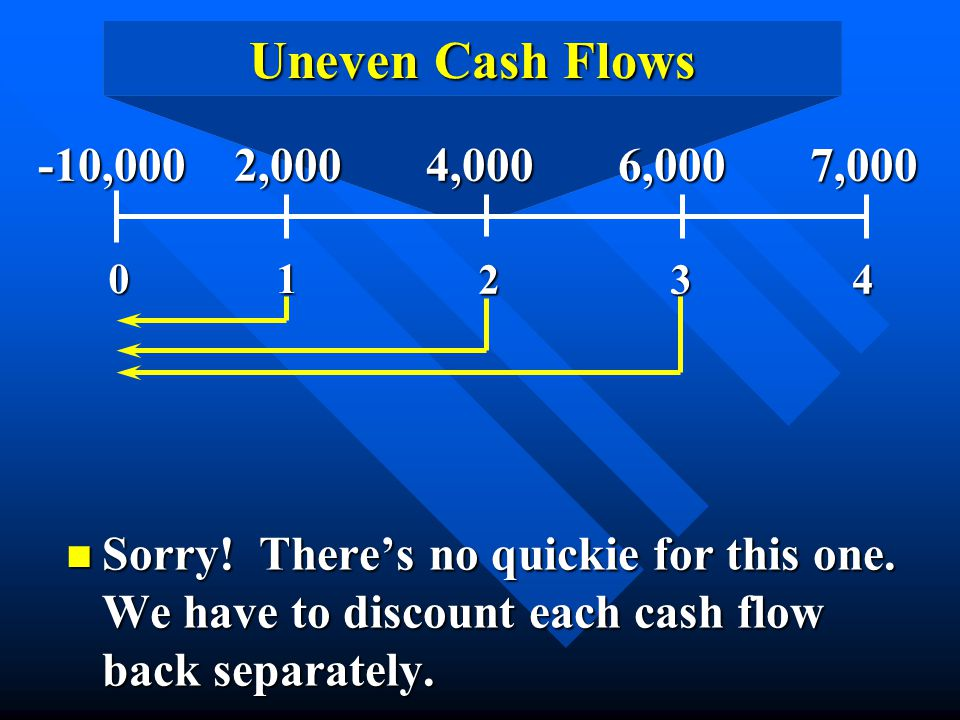Uneven Cash Flows n Sorry! There's no quickie for this one. We have to discount each cash flow back separately. 01 234 -10,000 2,000 4,000 6,000 7,000