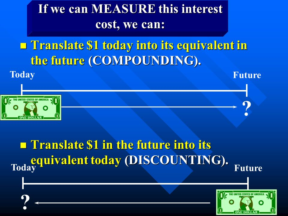 If we can MEASURE this interest cost, we can: n Translate $1 today into its equivalent in the future (COMPOUNDING).