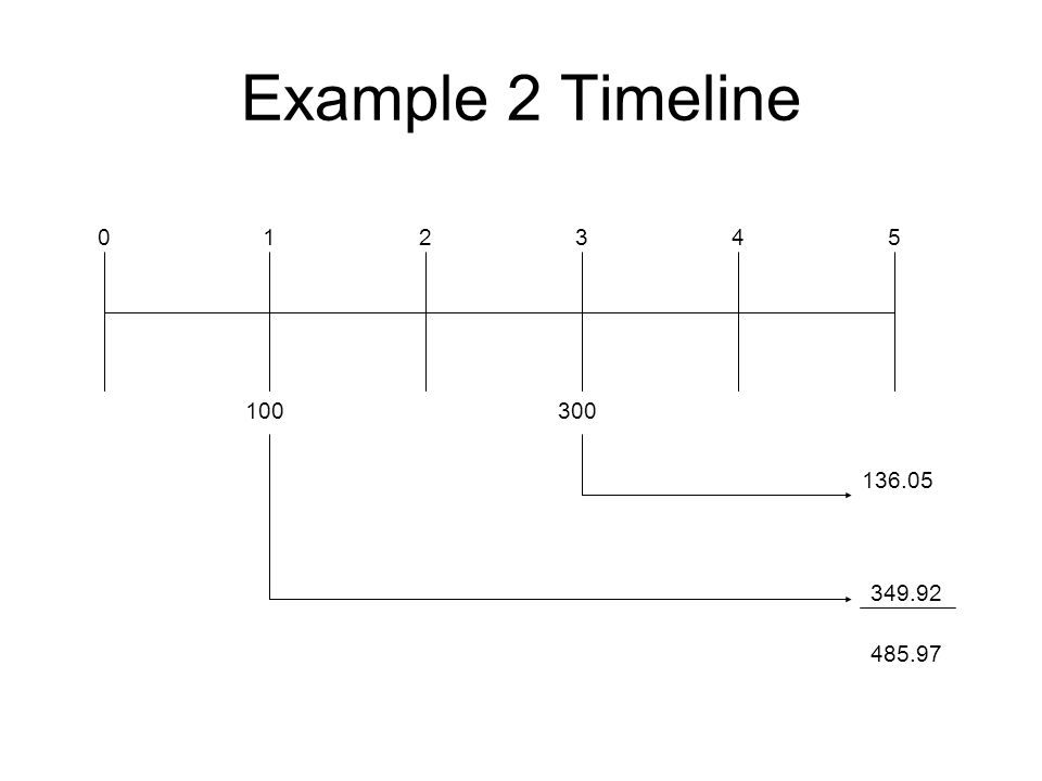 Example 2 Timeline 100 012345 300 136.05 349.92 485.97