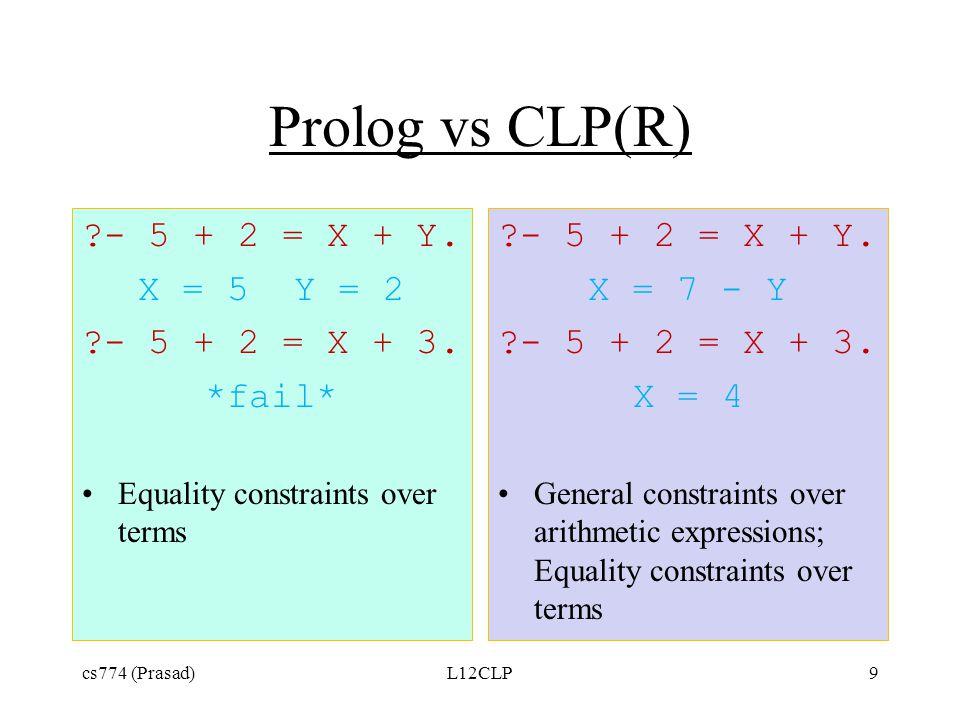 Prolog vs CLP(R) ?- 5 + 2 = X + Y. X = 5 Y = 2 ?- 5 + 2 = X + 3. *fail* Equality constraints over terms ?- 5 + 2 = X + Y. X = 7 - Y ?- 5 + 2 = X + 3.