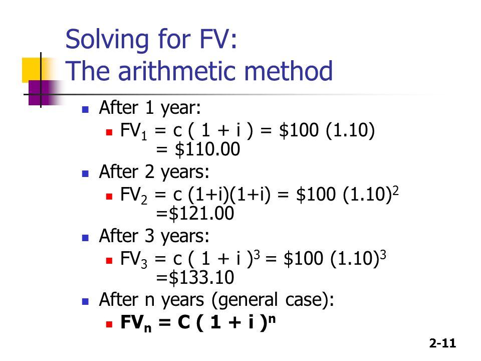 2-11 Solving for FV: The arithmetic method After 1 year: FV 1 = c ( 1 + i ) = $100 (1.10) = $110.00 After 2 years: FV 2 = c (1+i)(1+i) = $100 (1.10) 2