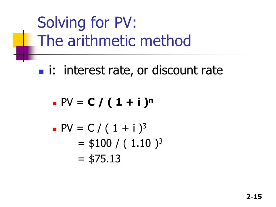 2-15 Solving for PV: The arithmetic method i: interest rate, or discount rate PV = C / ( 1 + i ) n PV = C / ( 1 + i ) 3 = $100 / ( 1.10 ) 3 = $75.13