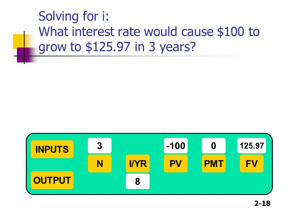 2-18 Solving for i: What interest rate would cause $100 to grow to $125.97 in 3 years? INPUTS OUTPUT NI/YRPMTPVFV 3 8 0 125.97 -100