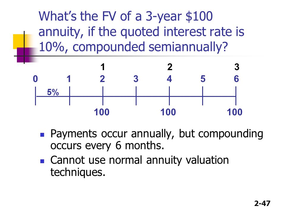 2-47 What's the FV of a 3-year $100 annuity, if the quoted interest rate is 10%, compounded semiannually? Payments occur annually, but compounding occ