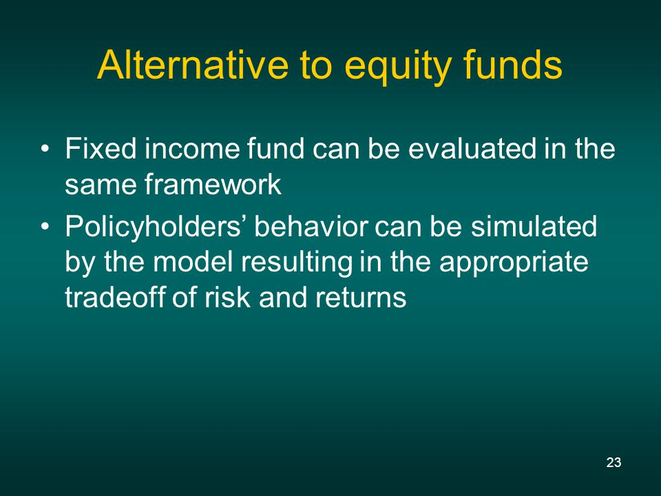 23 Alternative to equity funds Fixed income fund can be evaluated in the same framework Policyholders' behavior can be simulated by the model resulting in the appropriate tradeoff of risk and returns