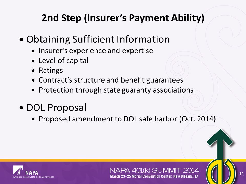 2nd Step (Insurer's Payment Ability) Obtaining Sufficient Information Insurer's experience and expertise Level of capital Ratings Contract's structure