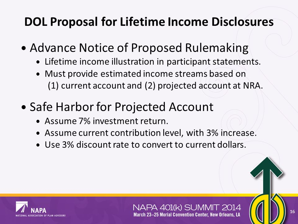 DOL Proposal for Lifetime Income Disclosures Advance Notice of Proposed Rulemaking Lifetime income illustration in participant statements. Must provid