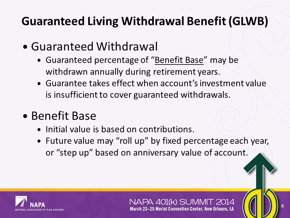 """Guaranteed Living Withdrawal Benefit (GLWB) Guaranteed Withdrawal Guaranteed percentage of """"Benefit Base"""" may be withdrawn annually during retirement"""