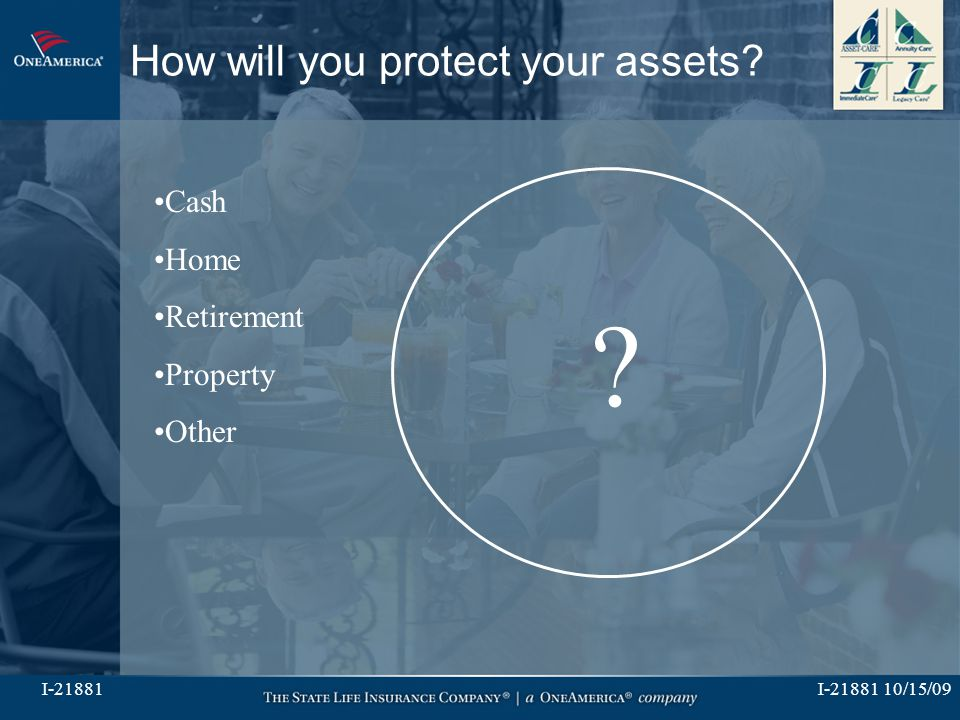 I-21881 10/15/09I-21881 How will you protect your assets Cash Home Retirement Property Other