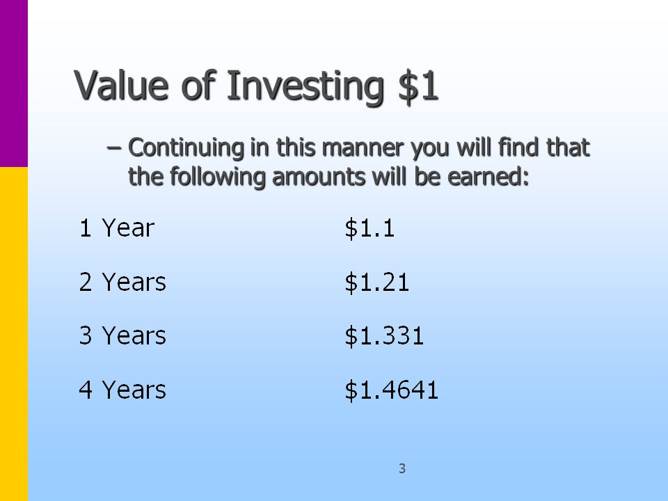 3 Value of Investing $1 –Continuing in this manner you will find that the following amounts will be earned:
