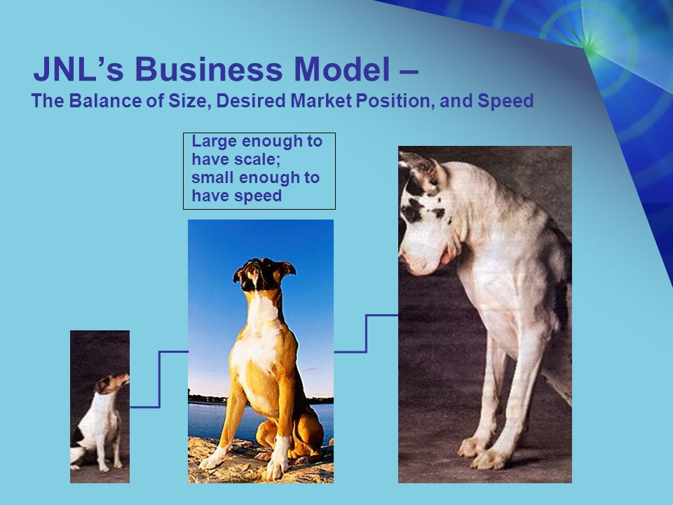 Large enough to have scale; small enough to have speed JNL's Business Model – The Balance of Size, Desired Market Position, and Speed