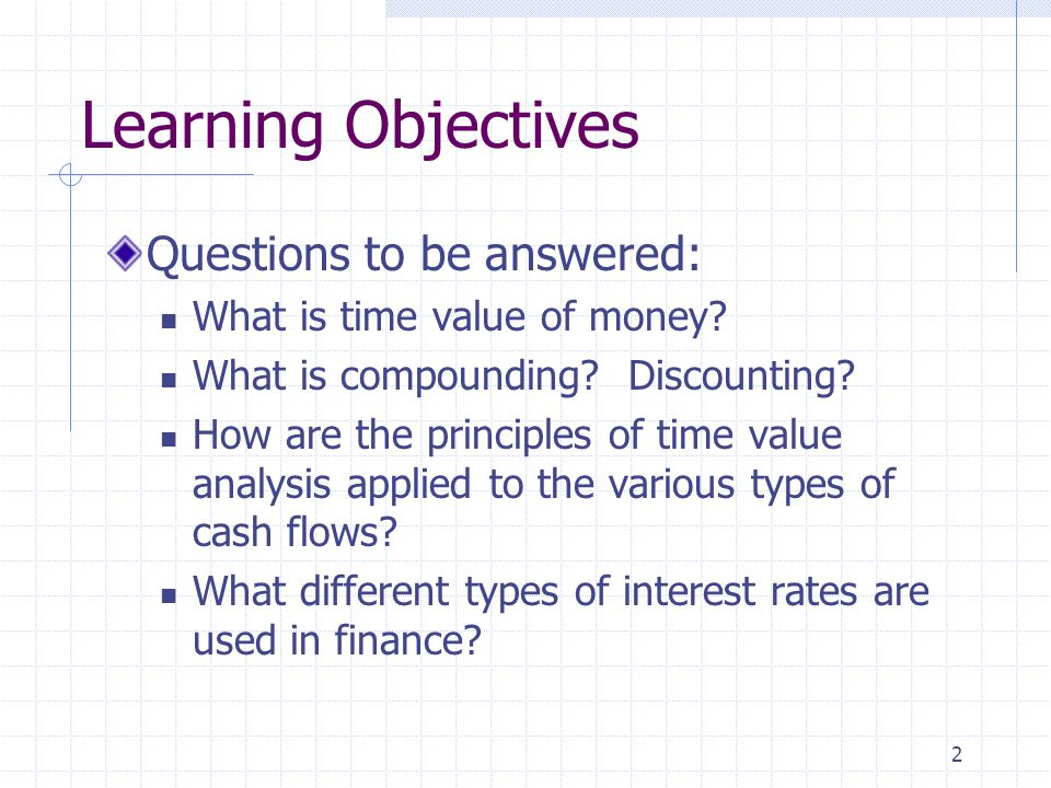 2 Learning Objectives Questions to be answered: What is time value of money.