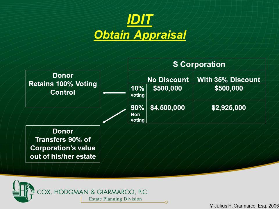© Julius H. Giarmarco, Esq. 2006 S Corporation No DiscountWith 35% Discount 10%$500,000$500,000 voting 90%$4,500,000$2,925,000 Non- voting Donor Retai