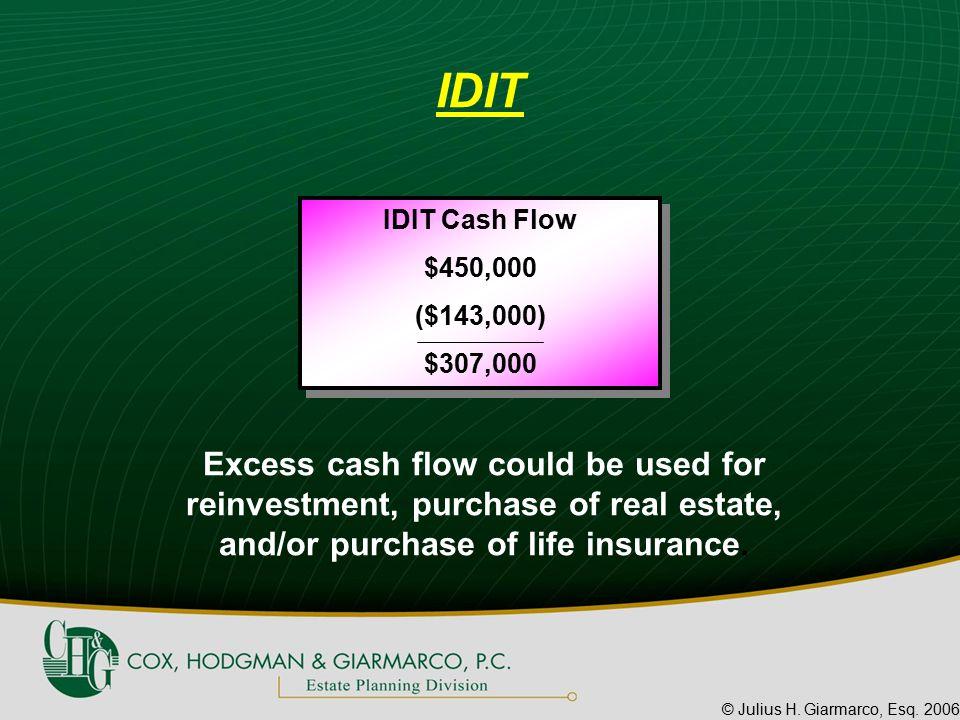 © Julius H. Giarmarco, Esq. 2006 IDIT Cash Flow $450,000 ($143,000) $307,000 IDIT Cash Flow $450,000 ($143,000) $307,000 Excess cash flow could be use