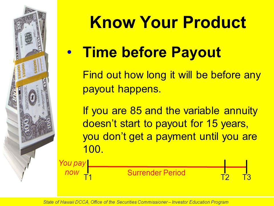 Know Your Product Time before Payout Find out how long it will be before any payout happens.