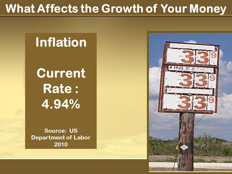 Inflation Current Rate : 4.94% Source: US Department of Labor 2010 What Affects the Growth of Your Money