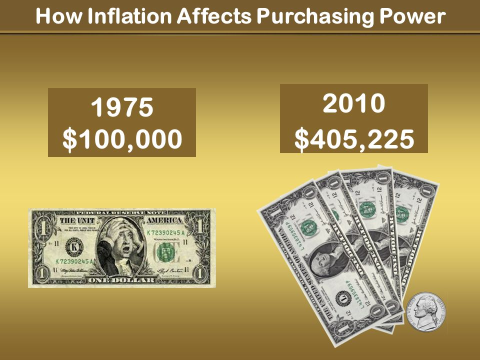 1975 $100,000 2010 $405,225 How Inflation Affects Purchasing Power
