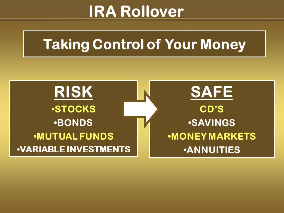 Taking Control of Your Money RISK STOCKS BONDS MUTUAL FUNDS VARIABLE INVESTMENTS SAFE CD'S SAVINGS MONEY MARKETS ANNUITIES IRA Rollover