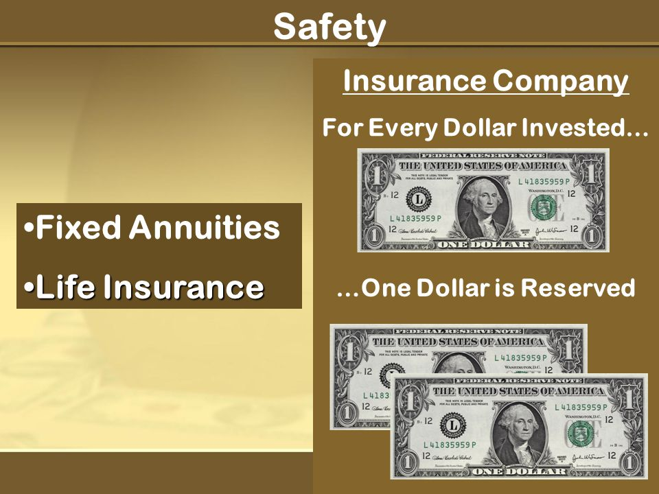 Fixed Annuities Life InsuranceLife Insurance Insurance Company For Every Dollar Invested… Safety …One Dollar is Reserved