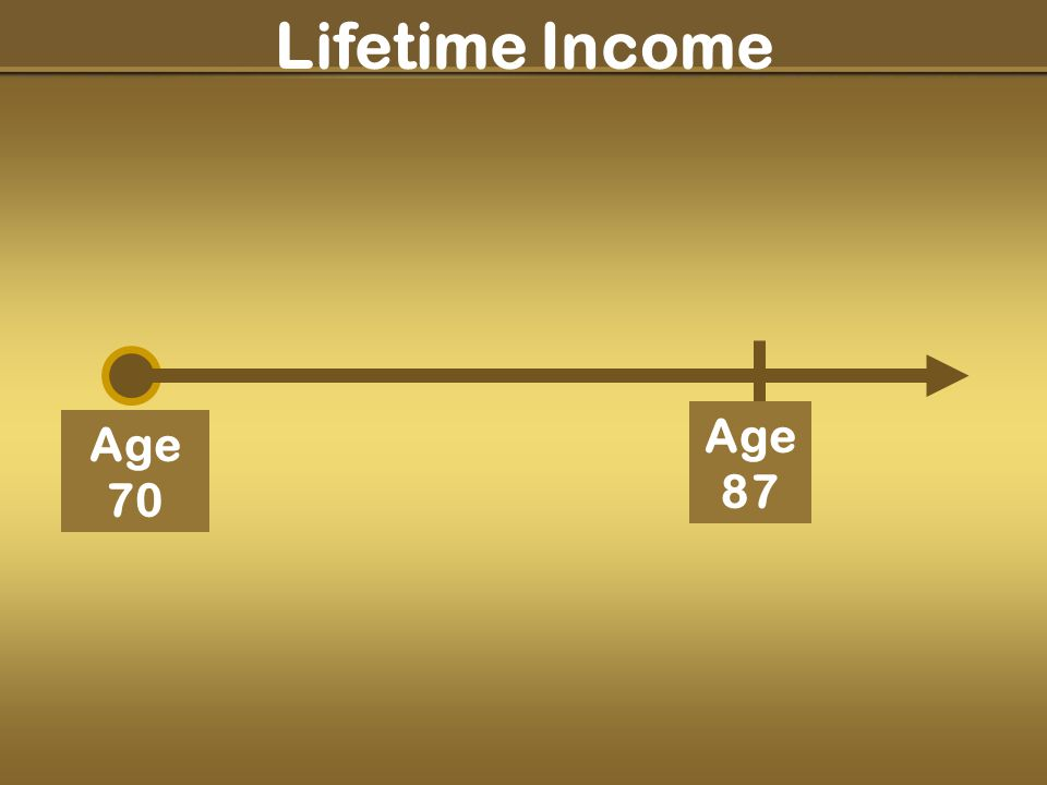 Lifetime Income Age 70 Age 87