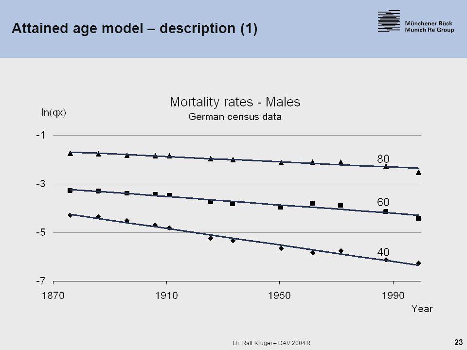 23 Dr. Ralf Krüger – DAV 2004 R Attained age model – description (1)